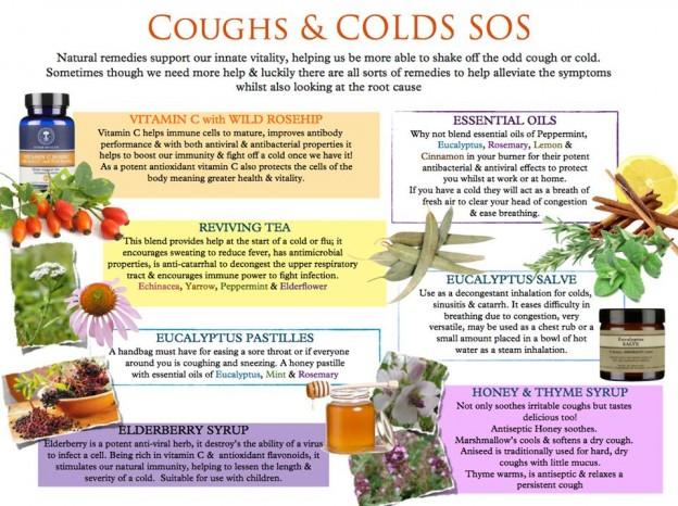 Cough and Colds SOS